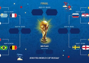 เชียร์ทีมไหน สรุป 8 ชาติเข้ารอบ 8 ทีม บอลโลก